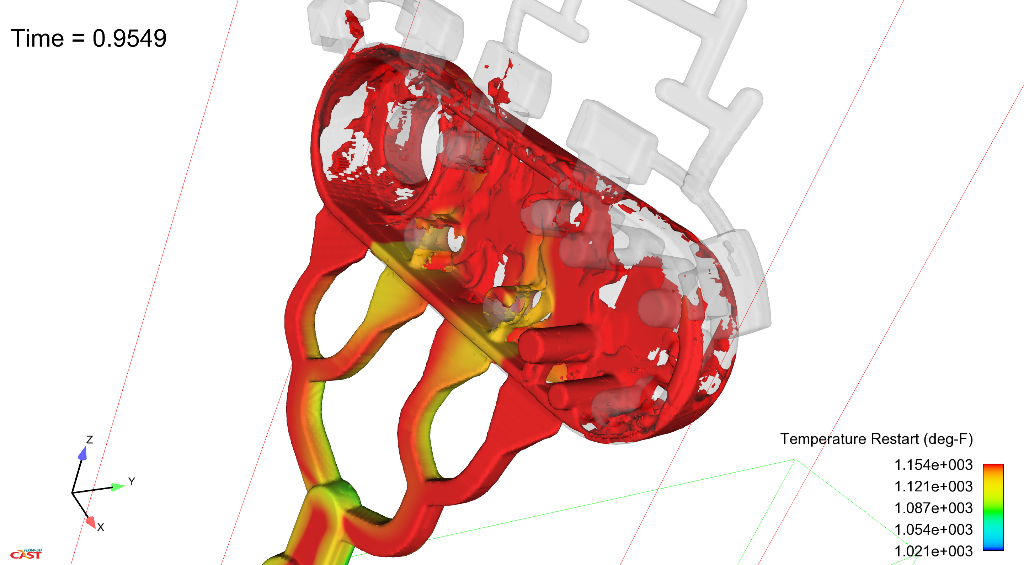 Better Tooling with Mold Flow Analysis
